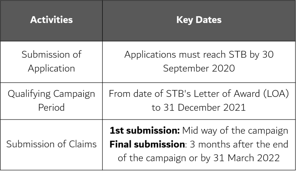 MPP Timeline & Key Dates deadline singapore government grant